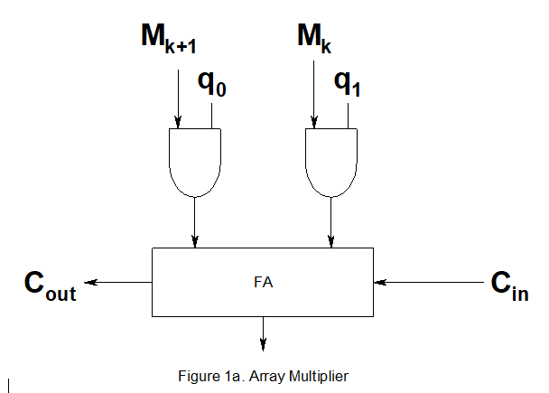 Solved: 1- Write The VHDL Entity To Describe The Circuit B ...