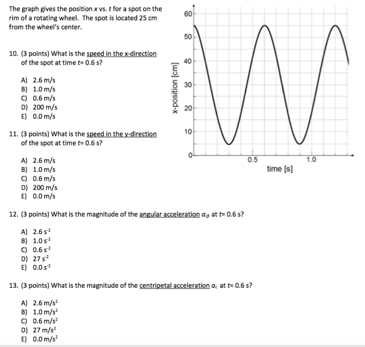Solved: The Graph Gives The Position X Vs. T For A Spot On ... U Spot Location