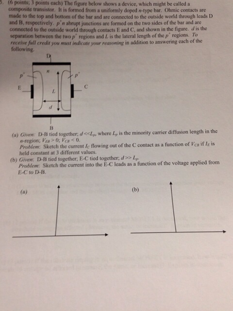 The figure below shows a device which might be cal