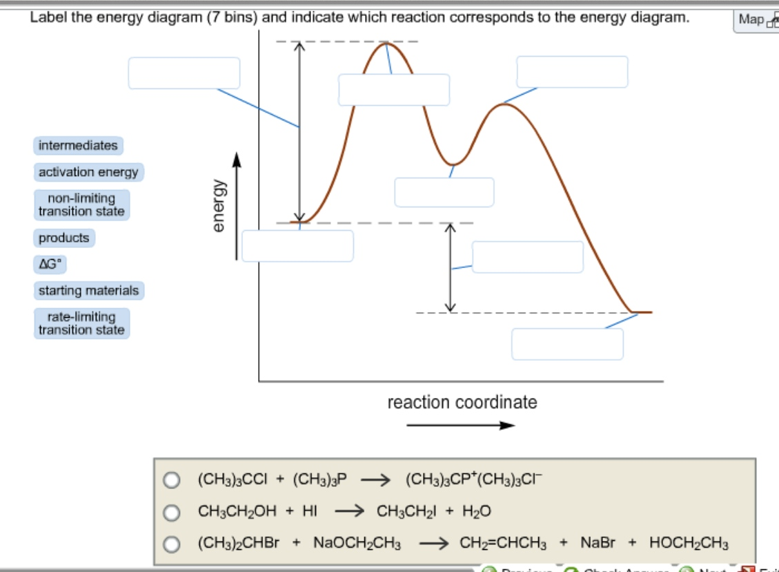 Solved label the energy diagram 7 bins and indicate whi label the energy diagram 7 bins and indicate which reaction corresponds to the energy diagram pooptronica