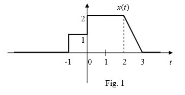 For the signal x(t) shown in Figure 1, sketch the
