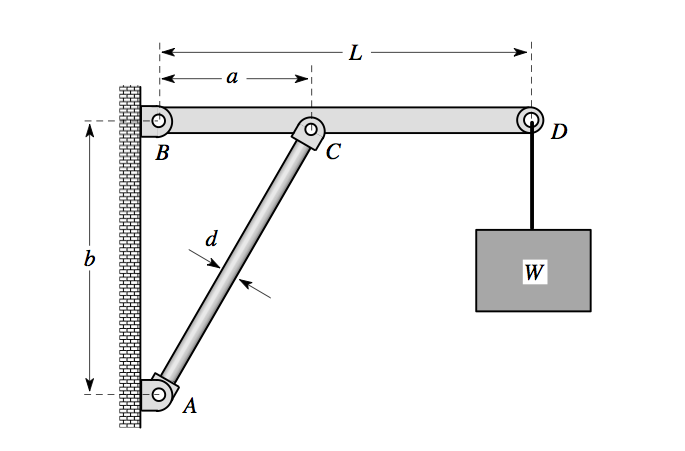 In Figure 3, the bar BCD is rigid and of length L
