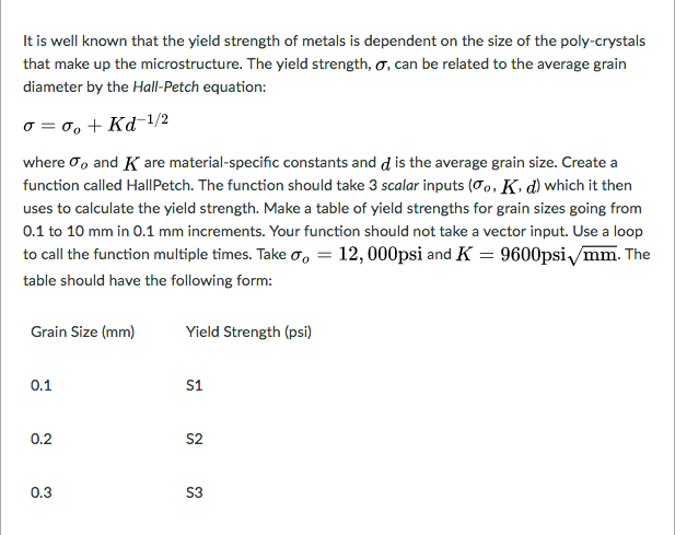 It is well known that the yield strength of metals chegg it is well known that the yield strength of metals is dependent on the size of ccuart Image collections