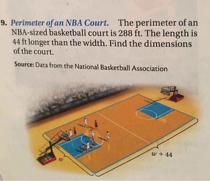 nba basketball court dimensions pdf
