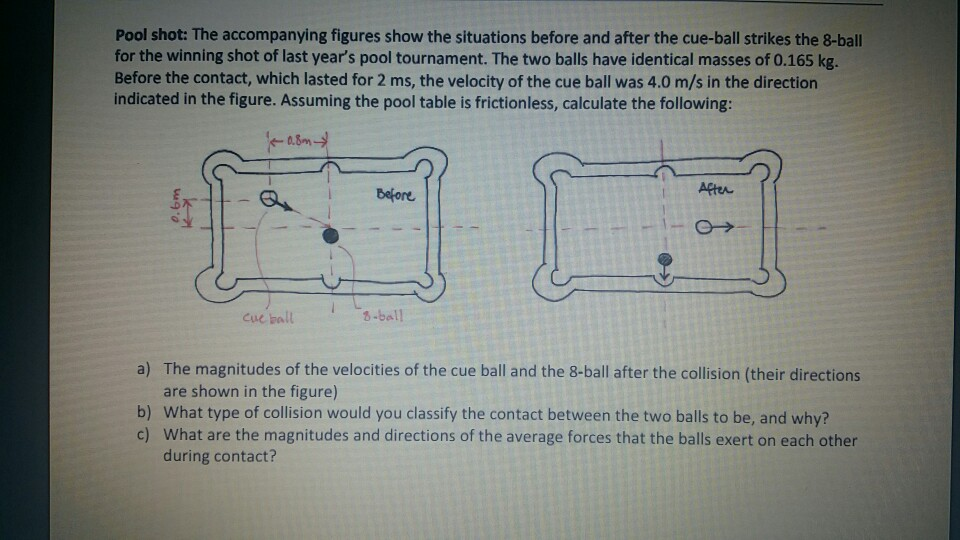 Pool shot: The accompanying figures show the situations before and after the cue-ball