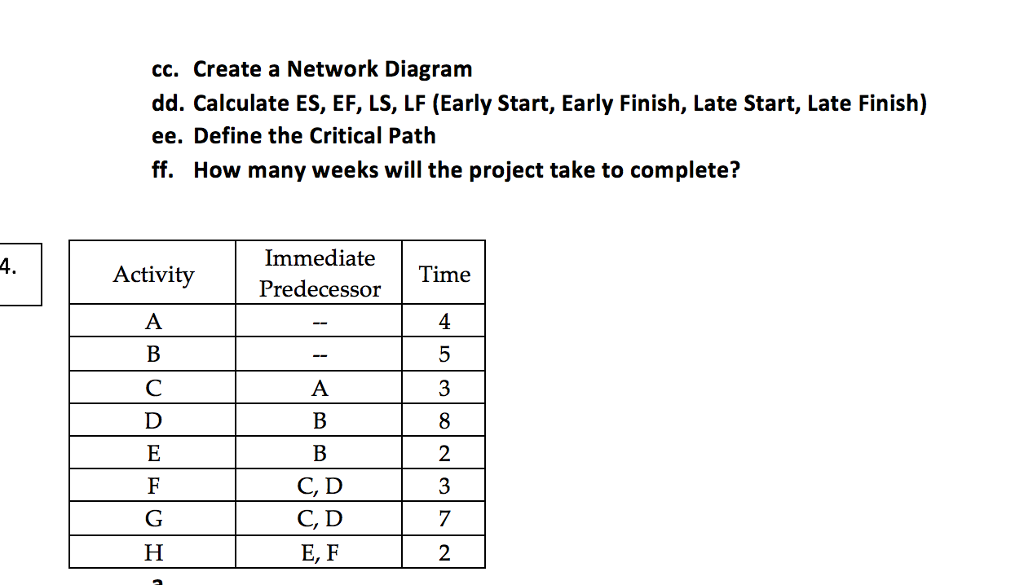 calculating and interpreting a project network The program (or project) evaluation and review technique (pert) is a statistical tool used in project management, which was designed to analyze and represent the tasks involved in completing a given project first developed by the united states navy in the 1950s, it is commonly used in conjunction with the critical path method (cpm.