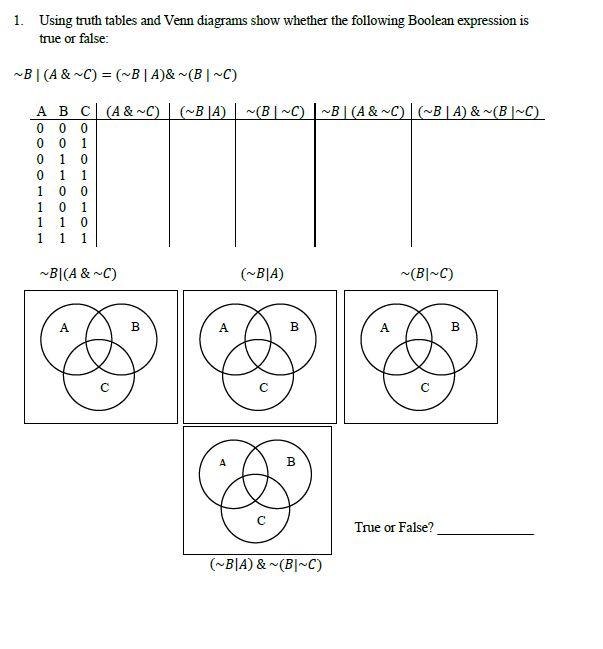 Boolean Algebra Venn Diagram Vatozozdevelopment