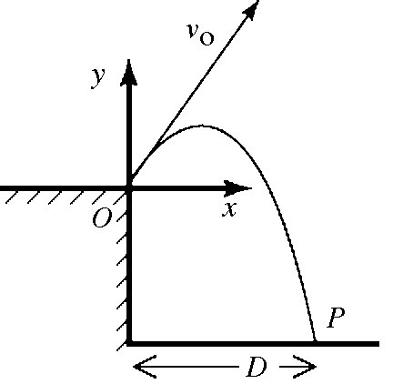 how to get initial velocity