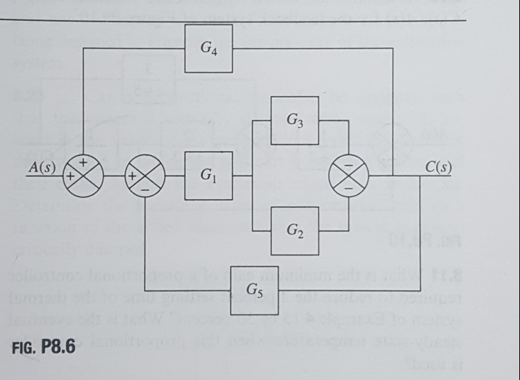 Fig p85 86 use block diagram algebra to simplif chegg p85 86 use block diagram algebra to simplify the block dia gram of figure p86 ccuart Image collections