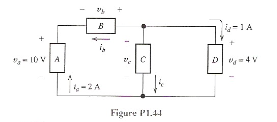 Use KVL and KCL to solve for the labeled currents