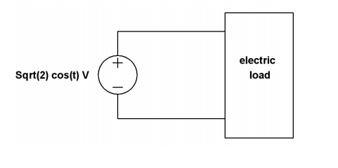 The electric load has a complex power of 1- j VA.