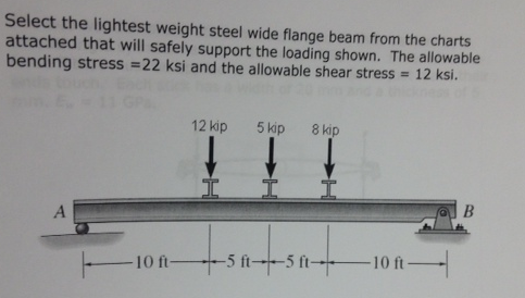 Select the lightest weight steel wide flange beam