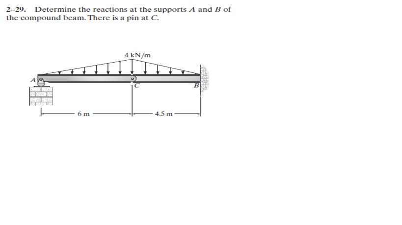 determine the reactions at the supports a and b