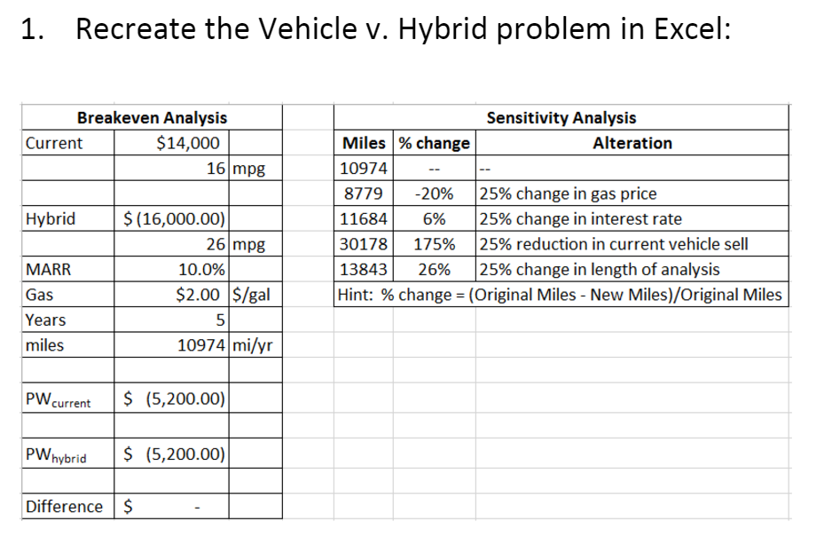 Hybrid Problem In Excel: Sensitivity Analysis Breakeven Analysis  Breakeven Analysis Excel