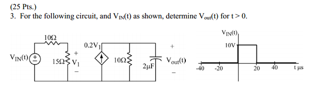 For the following circuit, and VIN(t) as shown, de