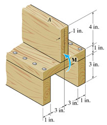 The beam is subjected to an internal moment of M =