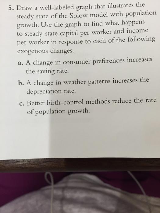 macroeconomics mankiw 9th edition pdf