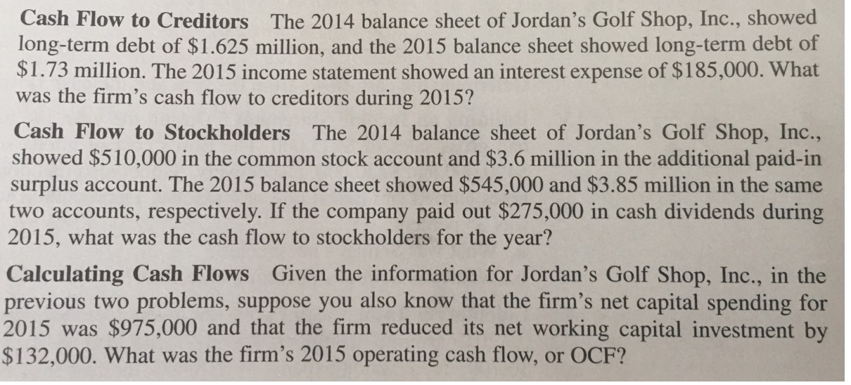 how to find debt in balance sheet