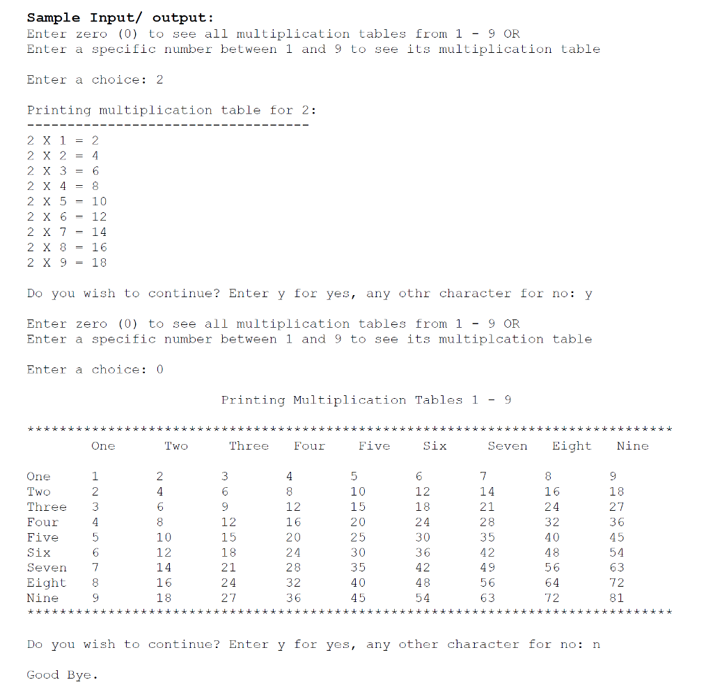 C program to print multiplication table gallery periodic table c programming only please make sure to look at th chegg sample input output enter zero gamestrikefo Gallery