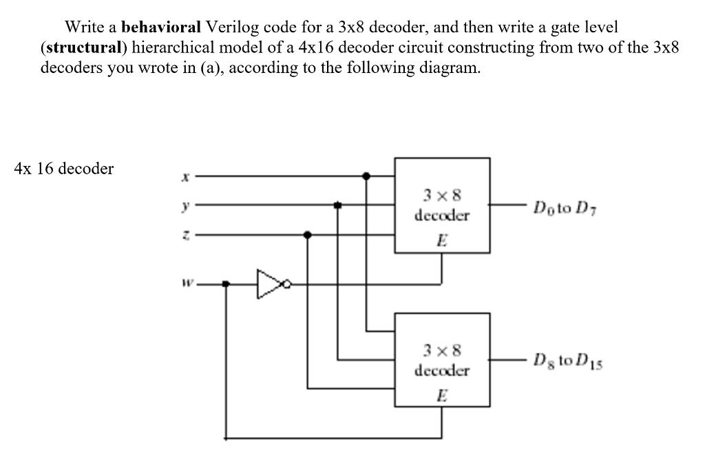 solved  write a behavioral verilog code for a 3 times 8 de