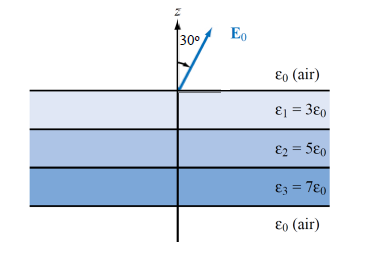 (low difficulty): The figure below and to the left