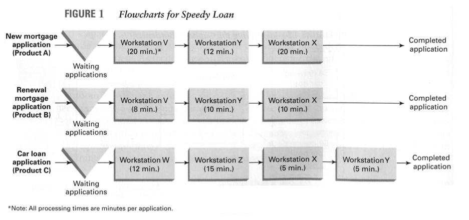 Money loans in aurora co image 5