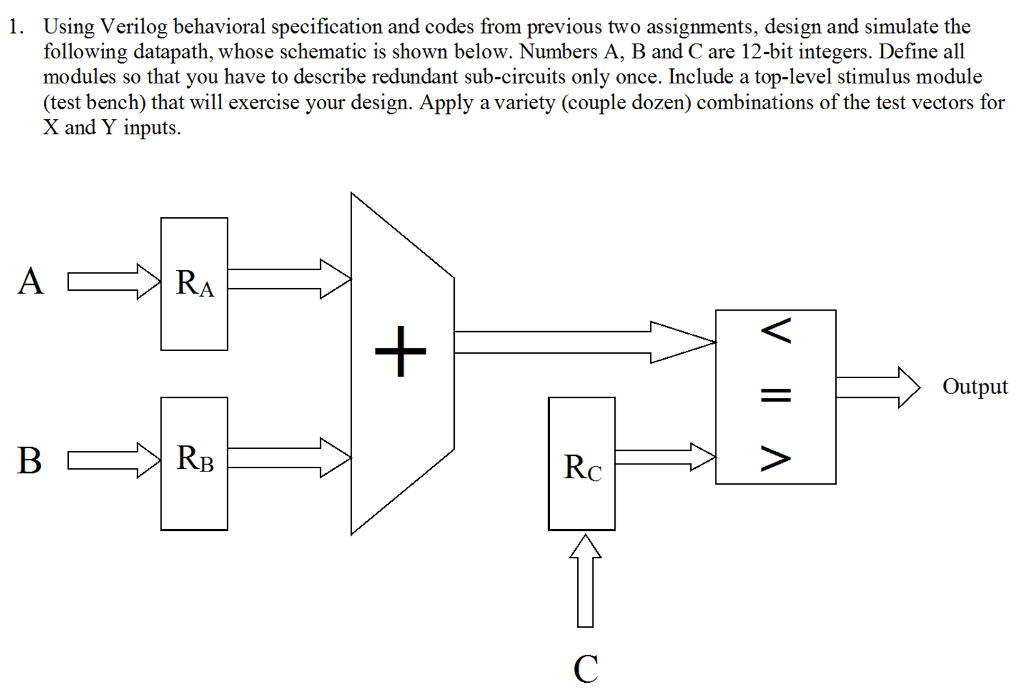 Solved: Verilog Code For The Following Schematic, The Prev ...