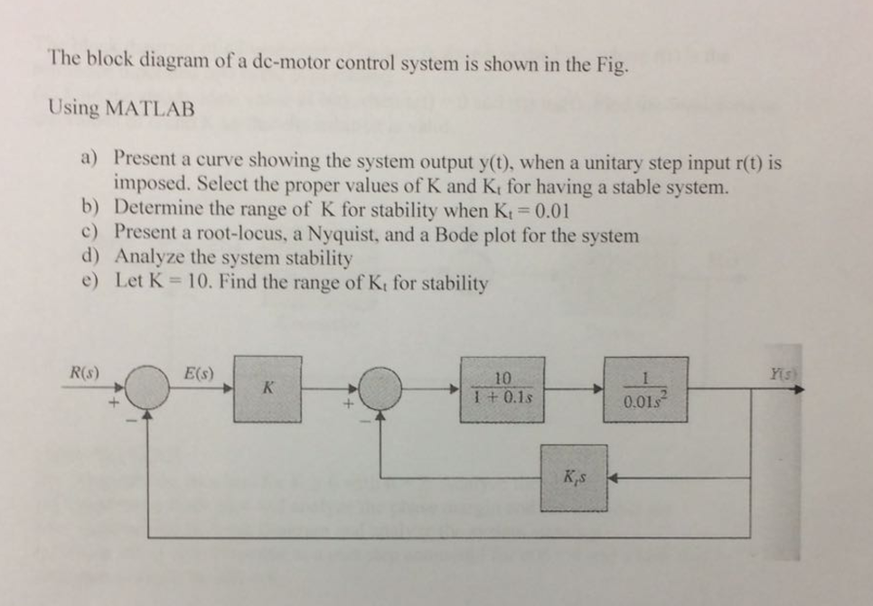 Solved the block diagram of a de motor control system is question the block diagram of a de motor control system is shown in the fig using matlab a present a c ccuart Image collections