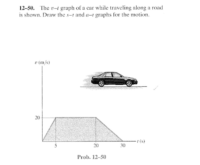 Solved: The V-t Graph Of A Car While Travelling Along A Ro ...