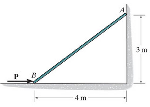 Drawing Smooth Lines Questions : Solved draw a free body diagram of the rod ab assume