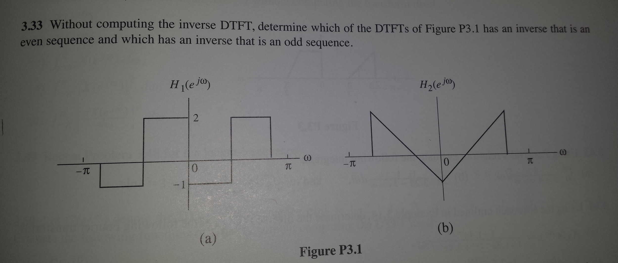 Without computing the inverse DTFT, determine whic