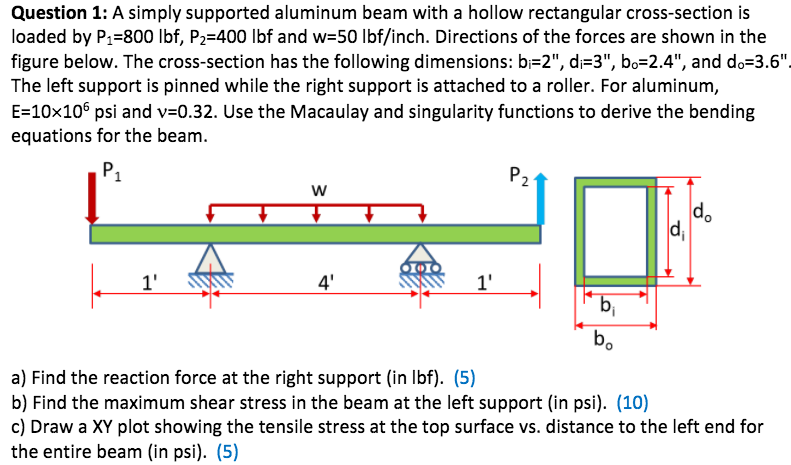 Solved a simply supported aluminum beam with hollow rec