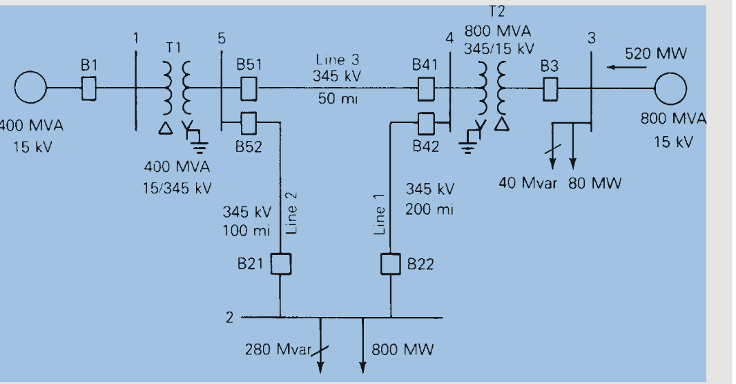 Figure 6.2 Shows A Single-line Diagram Of A Five-b... | Chegg.com