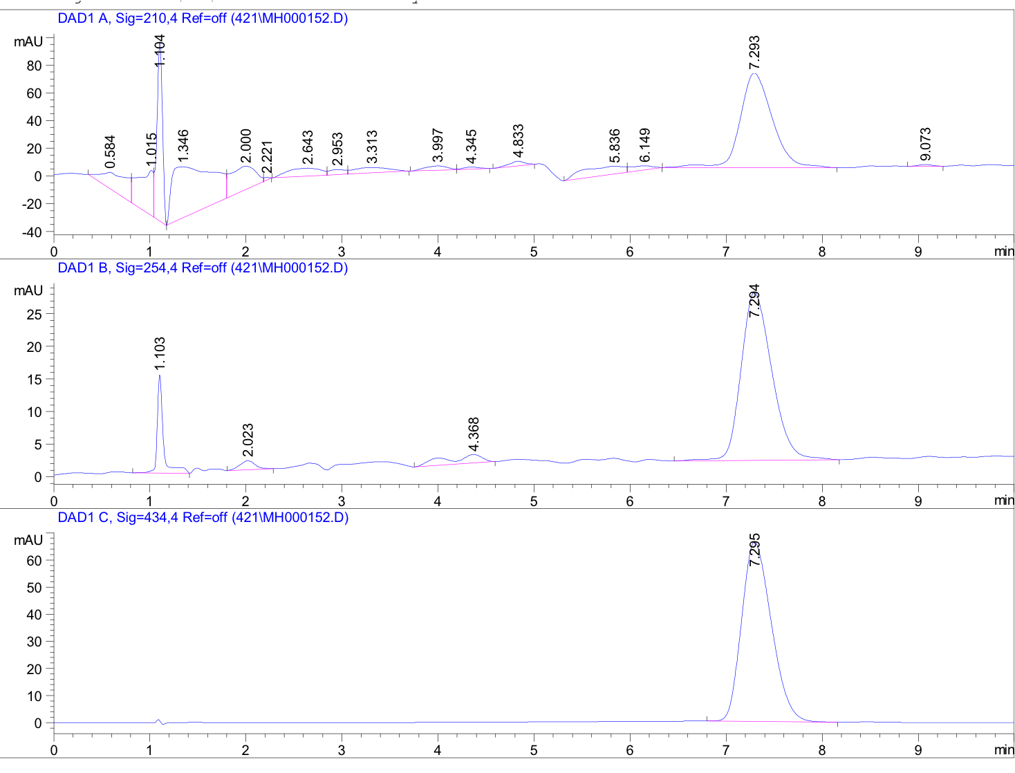 High performance liquid chromatography hplc usi chegg high performance liquid chromatography hplcnbs pooptronica Images