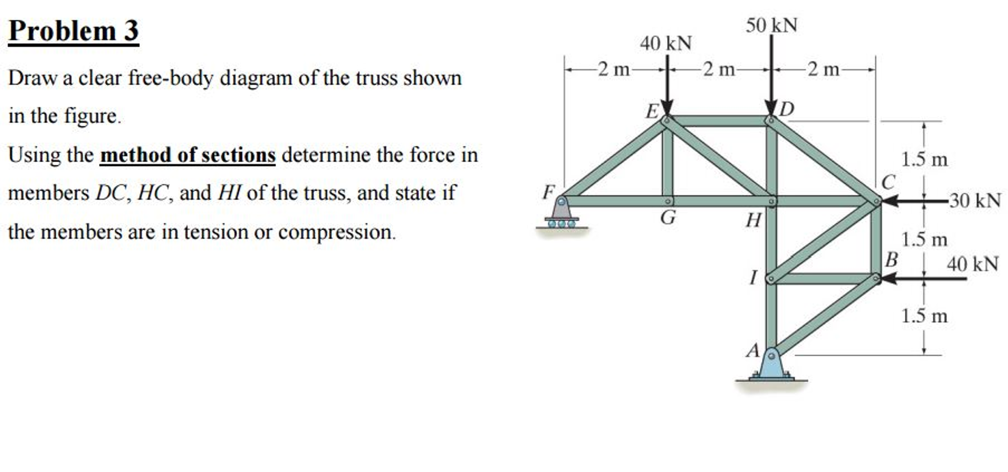 Draw A Clear Free-body Diagram Of The Truss Shown ... | Chegg.com