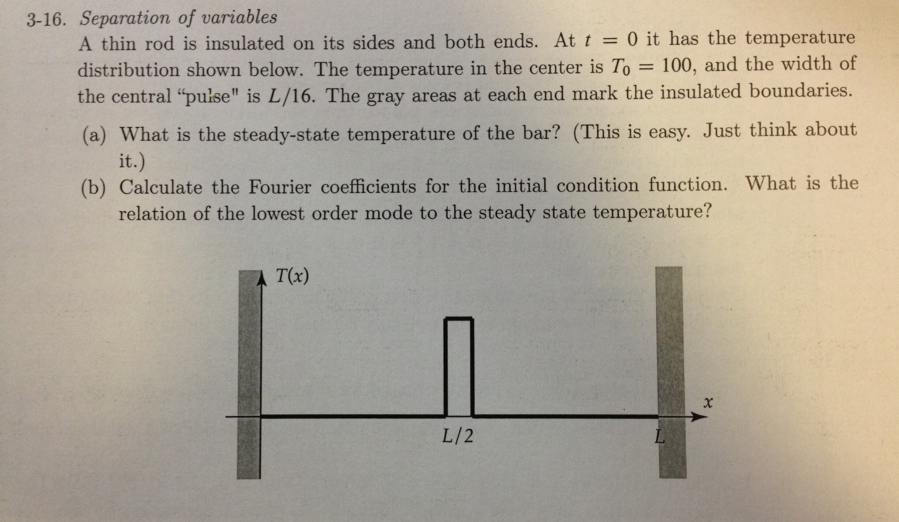 Separation of variables A thin rod is insulated on
