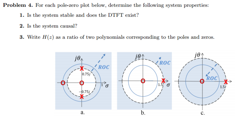 Solved for each pole zero plot below determine the follo for each pole zero plot below determine the following system properties ccuart Gallery