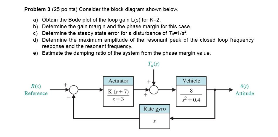 consider the block diagram shown below. a) obtain  | chegg,