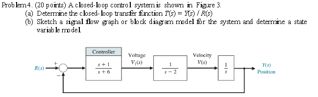 A closed-loop control system is shown in Figure 3.