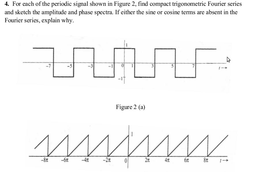 For each of the periodic signal shown in Figure 2,