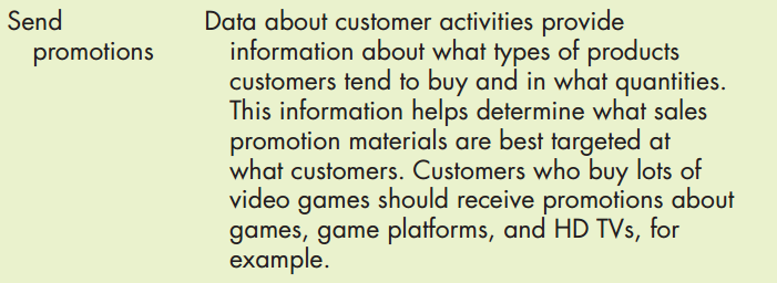 Solved create a use case diagram and kite level use cas send data about customer activities provide promotions information about what types of products promofions customers tend ccuart Choice Image