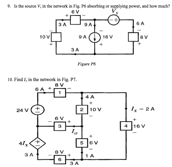 Is the source Vs in the network in Fig. P6 absorbi