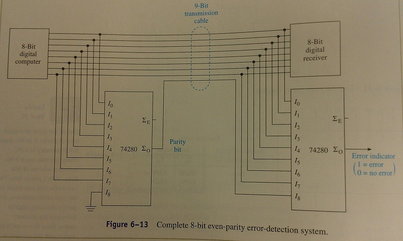 Referring to Figure 6-13, design and sketch a 4-bi