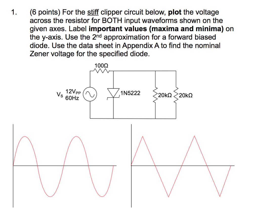 For the stiff clipper circuit below plot the volt chegg 6 points for the stiff clipper circuit below plot the voltage pooptronica