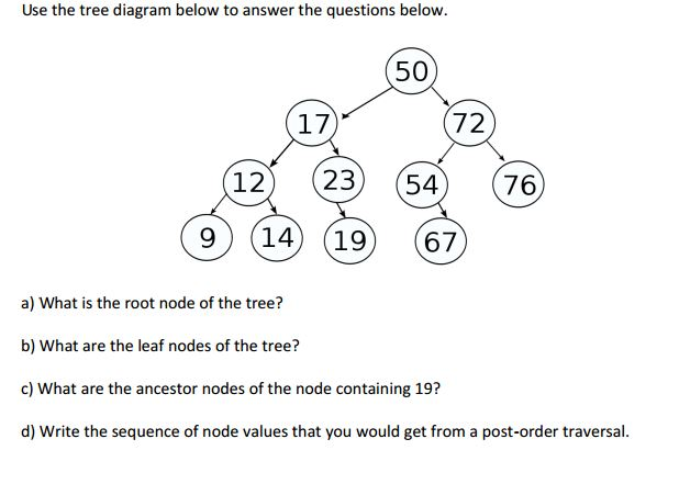 Solved use the tree diagram below to answer the questions question use the tree diagram below to answer the questions below a what is the root node of the tree ccuart Choice Image