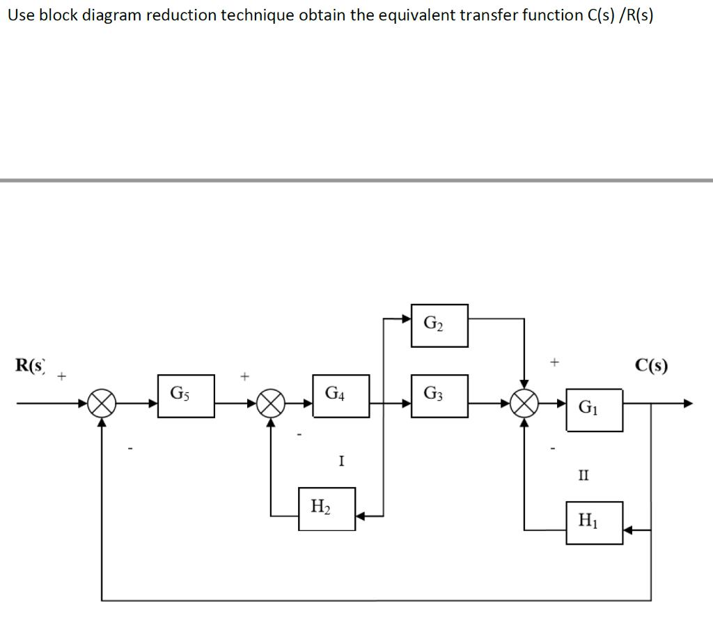 Dorable Block Diagram Algebra Solver Ideas - Electrical Diagram ...