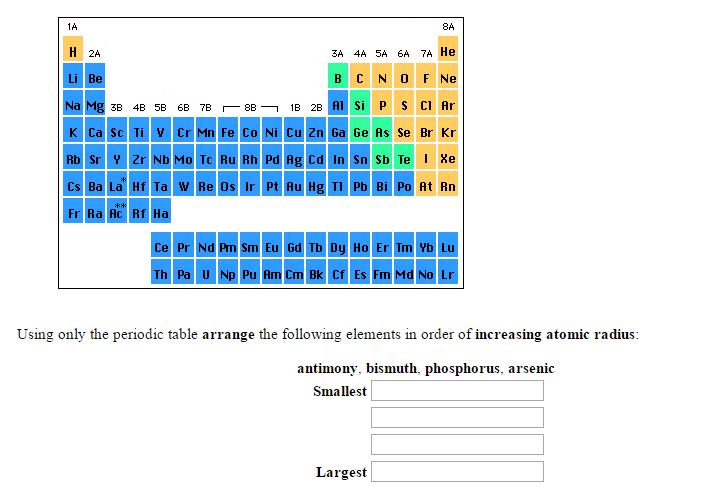 Solved using only the periodic table arrange the followin question using only the periodic table arrange the following elements in order of increasing atomic radius urtaz Choice Image