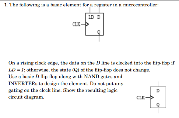 The following is a basic element for a register in