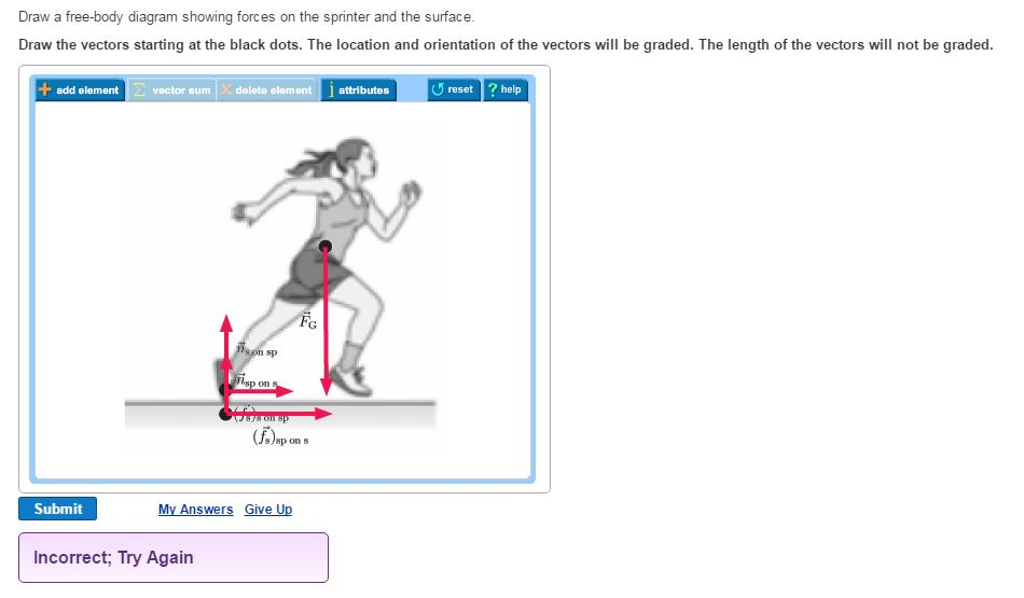 Solved draw a free body diagram showing forces on the spr draw a free body diagram showing forces on the spr ccuart Choice Image