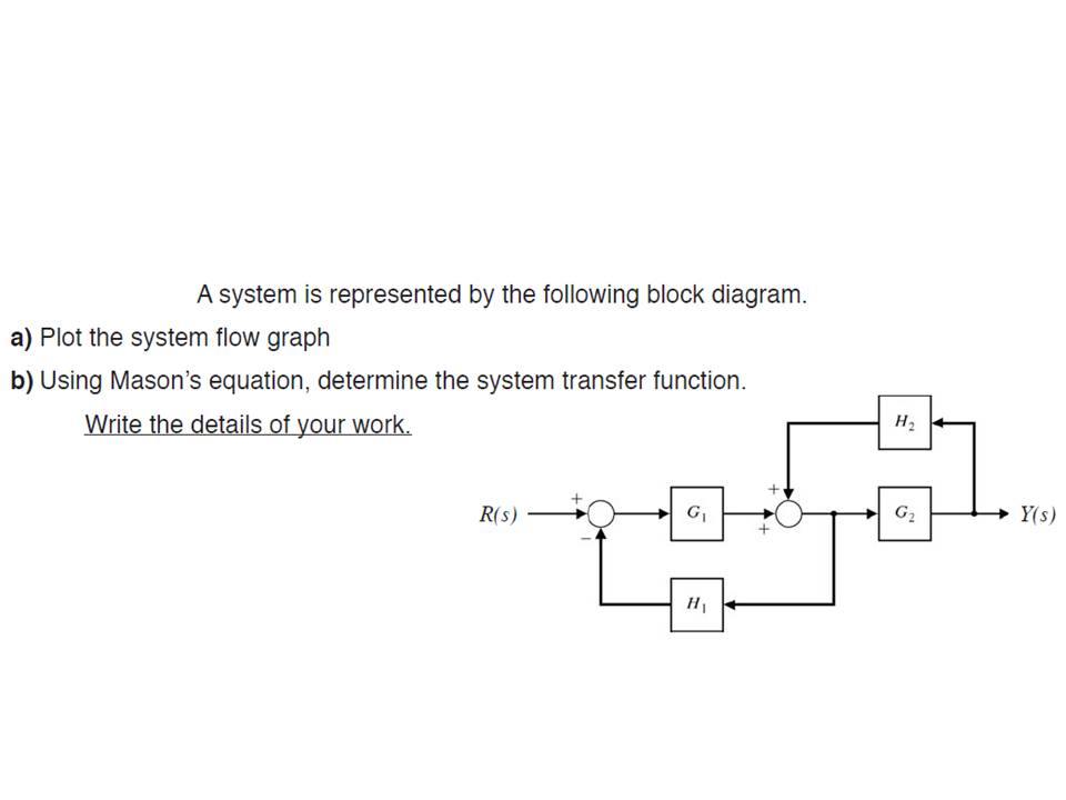 A system is represented by the following block dia